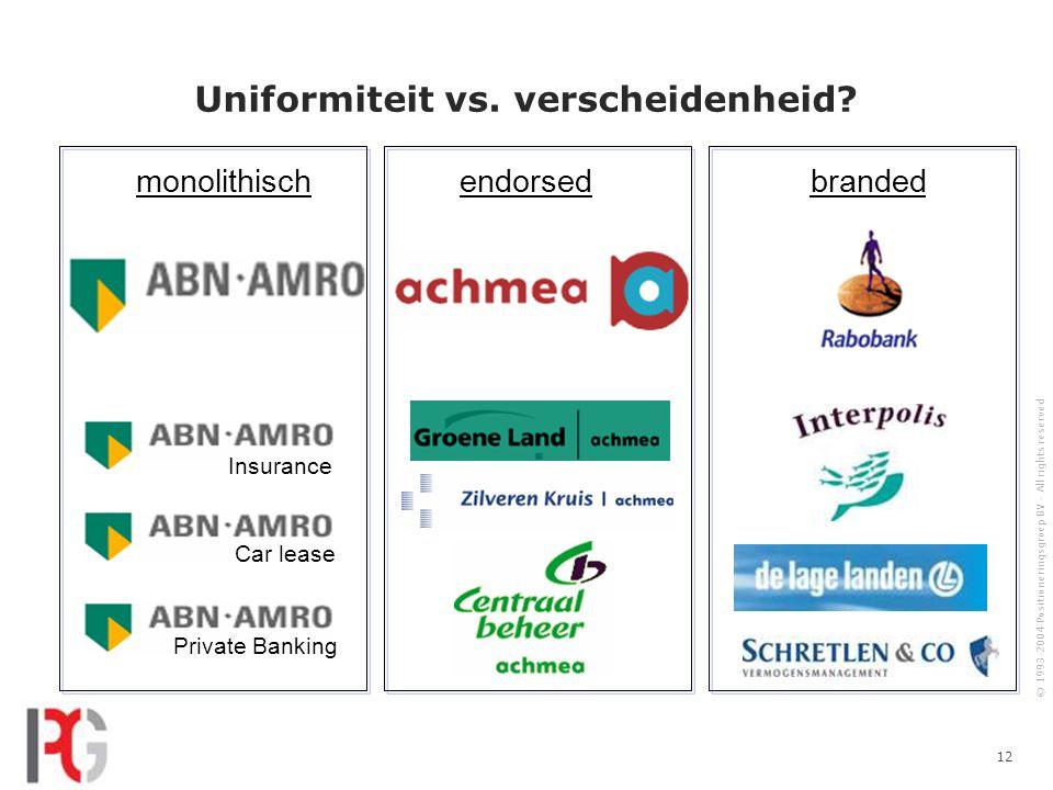 © 1993-2004 Positioneringsgroep BV - All rights reserved 12 Uniformiteit vs.