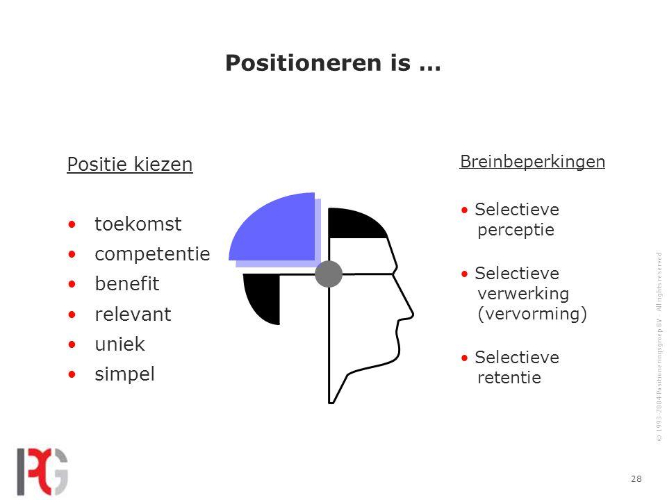 © 1993-2004 Positioneringsgroep BV - All rights reserved 28 Positioneren is … Positie kiezen toekomst competentie benefit relevant uniek simpel Breinbeperkingen Selectieve perceptie Selectieve verwerking (vervorming) Selectieve retentie