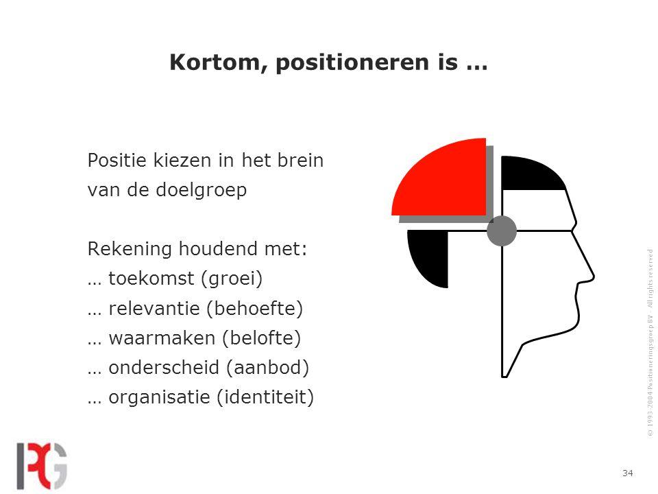 © 1993-2004 Positioneringsgroep BV - All rights reserved 34 Kortom, positioneren is … Positie kiezen in het brein van de doelgroep Rekening houdend met: … toekomst (groei) … relevantie (behoefte) … waarmaken (belofte) … onderscheid (aanbod) … organisatie (identiteit)
