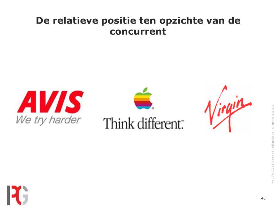 © 1993-2004 Positioneringsgroep BV - All rights reserved 46 De relatieve positie ten opzichte van de concurrent