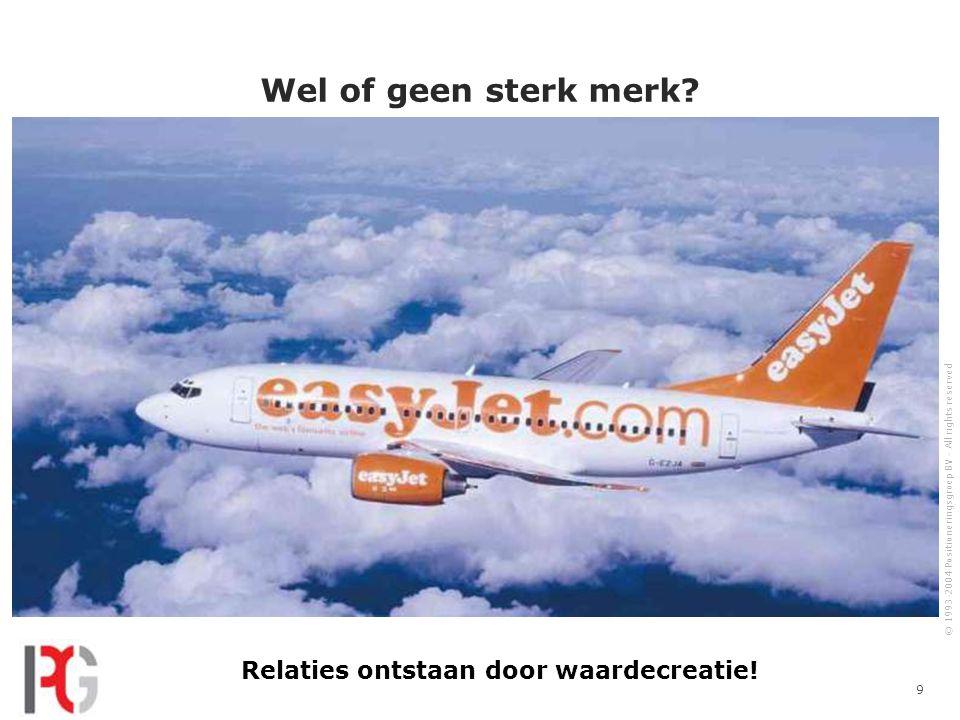 © 1993-2004 Positioneringsgroep BV - All rights reserved 9 Wel of geen sterk merk.
