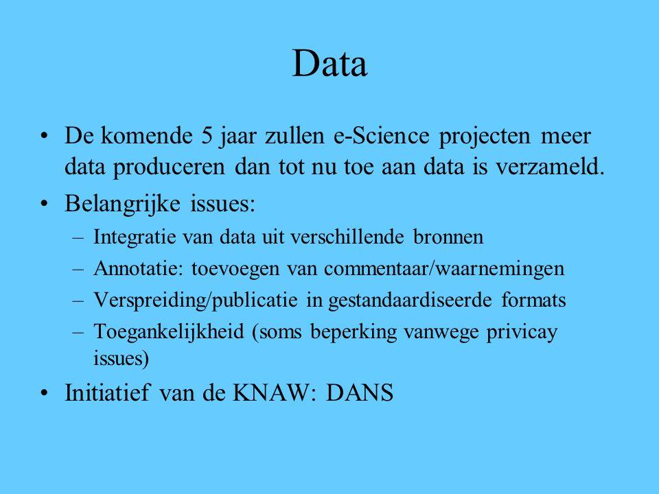Data De komende 5 jaar zullen e-Science projecten meer data produceren dan tot nu toe aan data is verzameld.