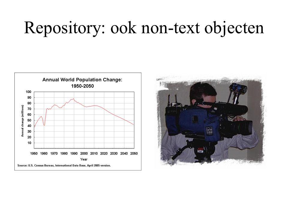 Repository: ook non-text objecten