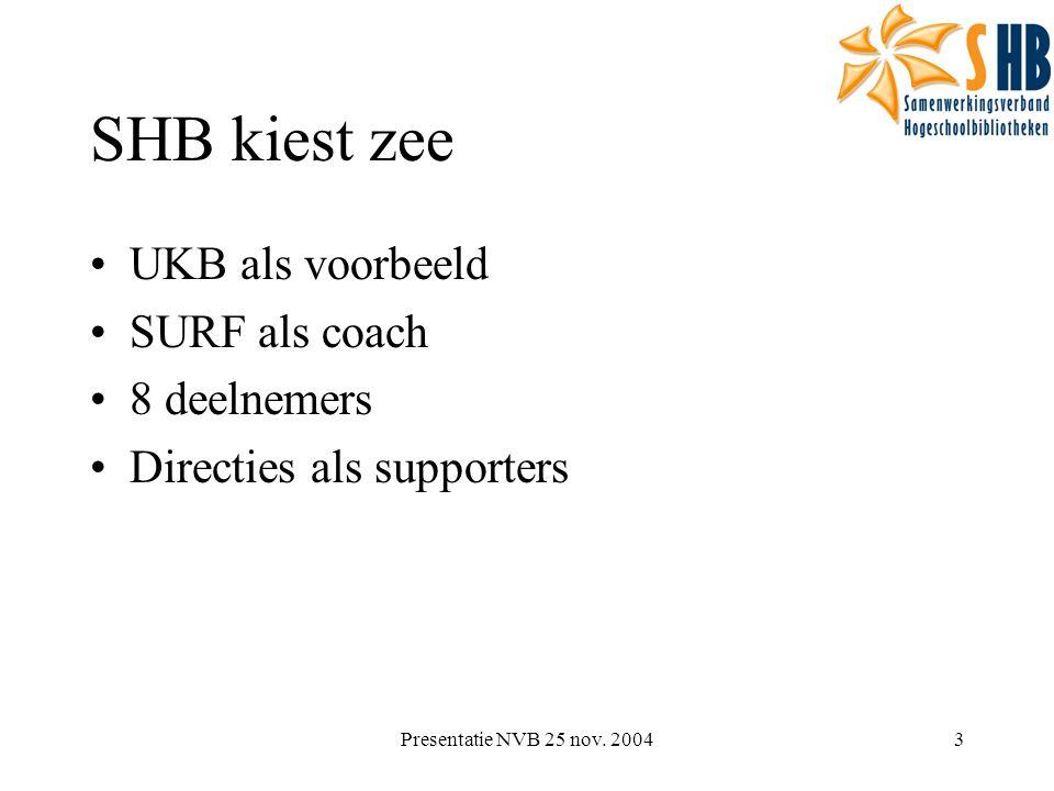 Presentatie NVB 25 nov.
