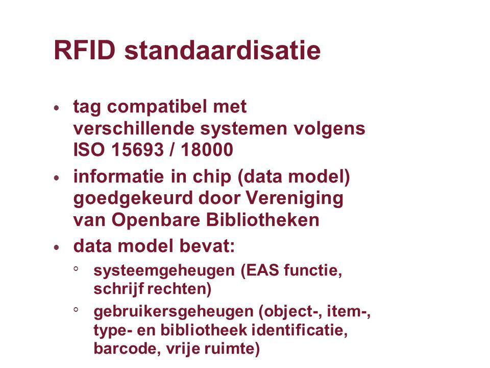RFID standaardisatie tag compatibel met verschillende systemen volgens ISO 15693 / 18000 informatie in chip (data model) goedgekeurd door Vereniging v