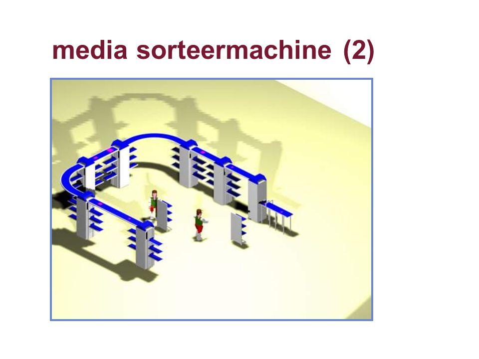 media sorteermachine (2)