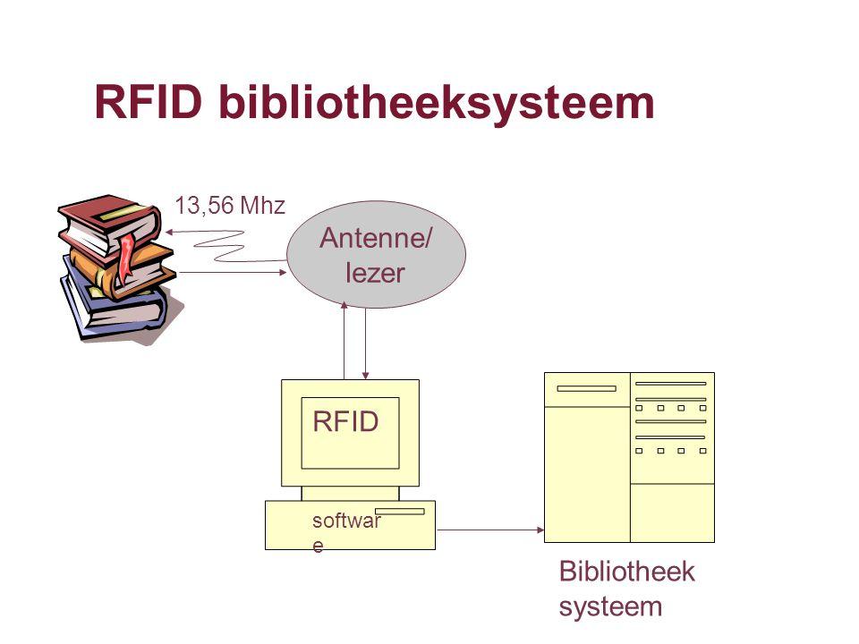 RFID bibliotheeksysteem Antenne/ lezer RFID softwar e Bibliotheek systeem 13,56 Mhz