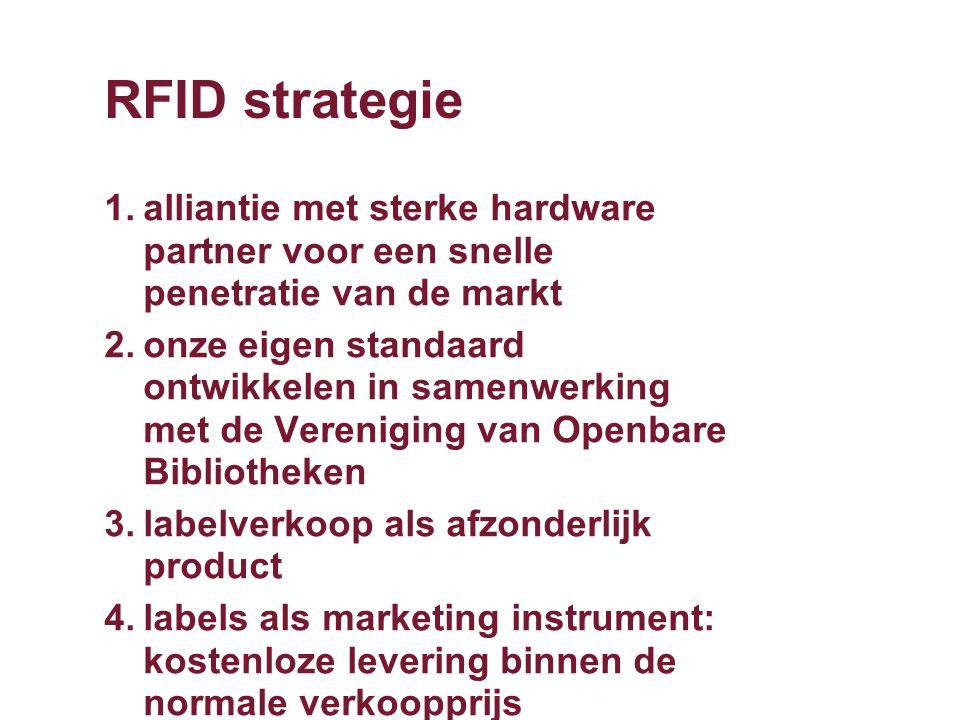 RFID strategie 1.alliantie met sterke hardware partner voor een snelle penetratie van de markt 2.onze eigen standaard ontwikkelen in samenwerking met