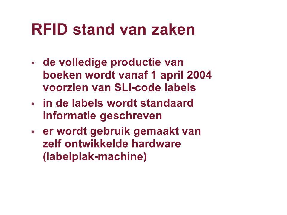 RFID stand van zaken de volledige productie van boeken wordt vanaf 1 april 2004 voorzien van SLI-code labels in de labels wordt standaard informatie g