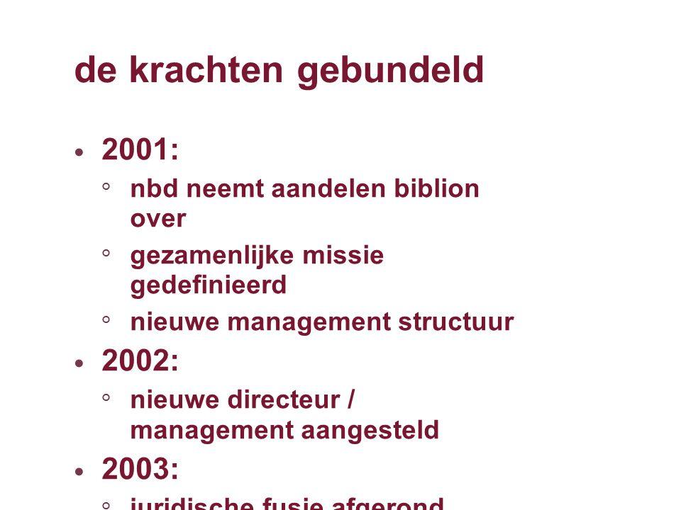 de krachten gebundeld 2001: ° nbd neemt aandelen biblion over ° gezamenlijke missie gedefinieerd ° nieuwe management structuur 2002: ° nieuwe directeur / management aangesteld 2003: ° juridische fusie afgerond