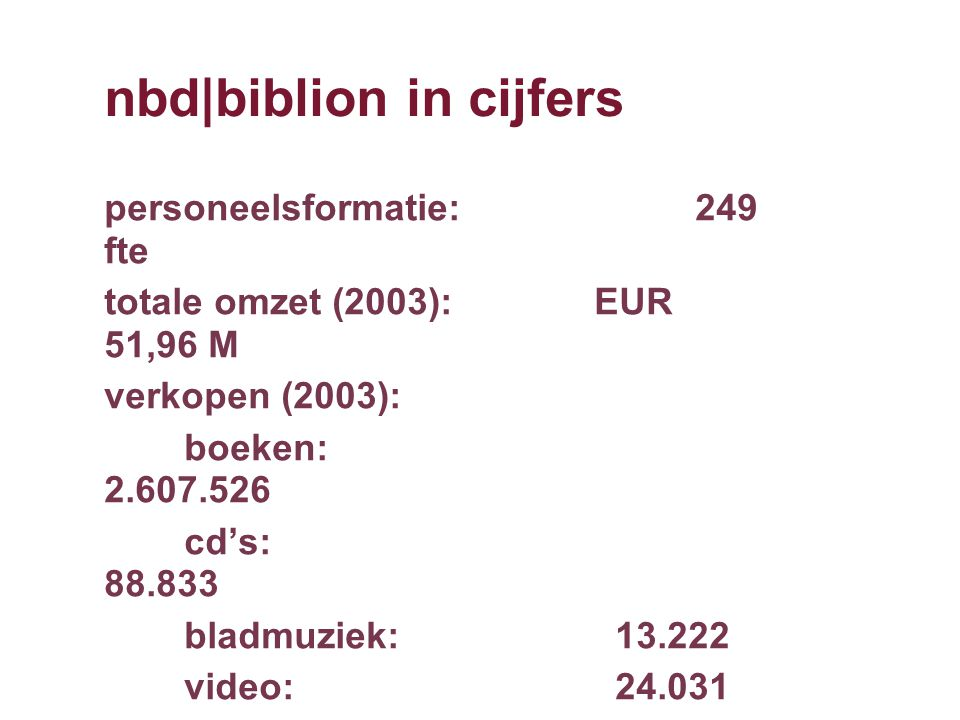 nbd|biblion in cijfers personeelsformatie: 249 fte totale omzet (2003): EUR 51,96 M verkopen (2003): boeken: 2.607.526 cd's: 88.833 bladmuziek: 13.222 video: 24.031 cd-rom/dvd: 91.435