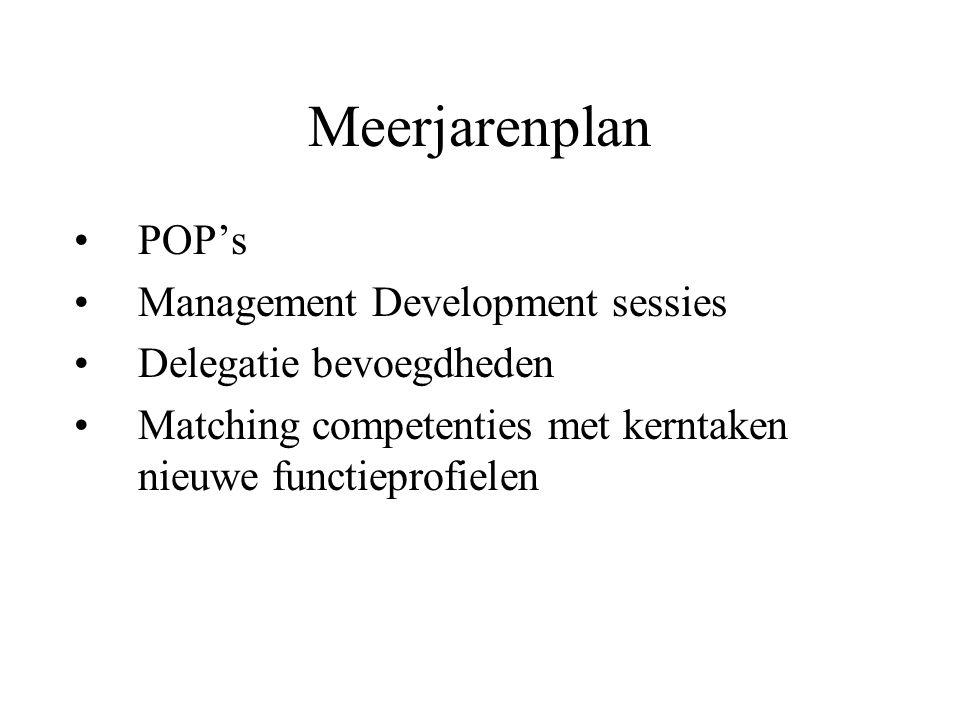 Meerjarenplan POP's Management Development sessies Delegatie bevoegdheden Matching competenties met kerntaken nieuwe functieprofielen
