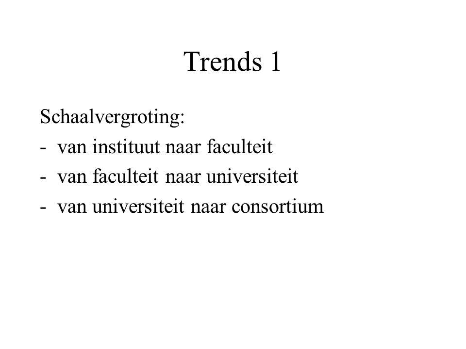 Trends 1 Schaalvergroting: -van instituut naar faculteit -van faculteit naar universiteit -van universiteit naar consortium