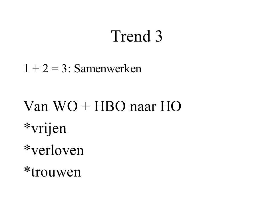 Trend 3 1 + 2 = 3: Samenwerken Van WO + HBO naar HO *vrijen *verloven *trouwen