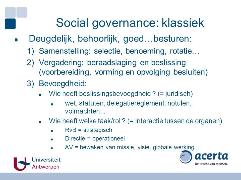 Social governance: klassiek Deugdelijk, behoorlijk, goed…besturen: 1)Samenstelling: selectie, benoeming, rotatie… 2)Vergadering: beraadslaging en besl
