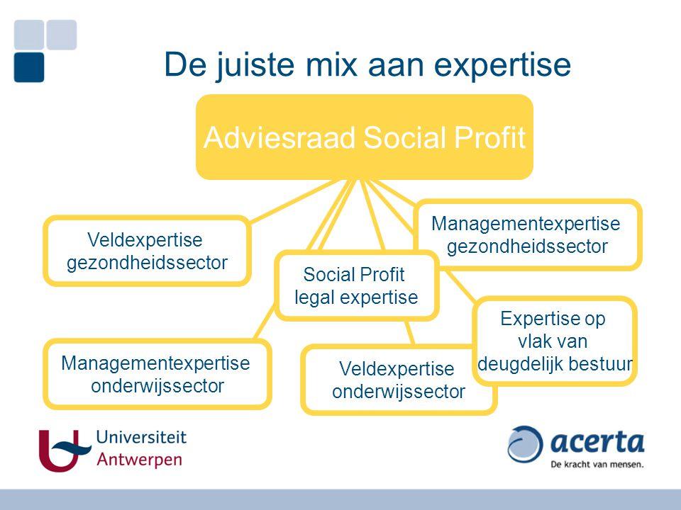 De juiste mix aan expertise Adviesraad Social Profit Veldexpertise onderwijssector Managementexpertise onderwijssector Managementexpertise gezondheids
