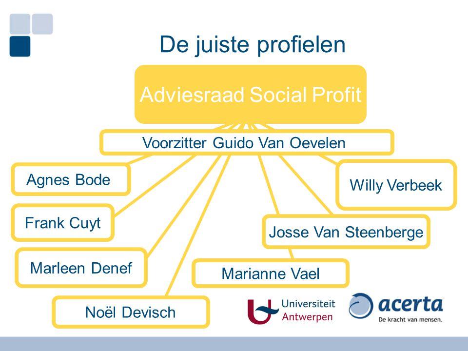 De leden Guido Van Oevelen Voorzitter Acerta Adviesraad Social Profit Bestuurder Acerta Groep vanaf januari 2010 Voorzitter Zorgnet Vlaanderen Medeoprichter Emmaüs v.z.w.