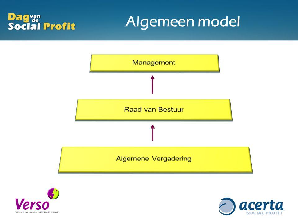 Algemeen model