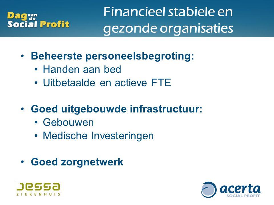 Financieel stabiele en gezonde organisaties Beheerste personeelsbegroting: Handen aan bed Uitbetaalde en actieve FTE Goed uitgebouwde infrastructuur: