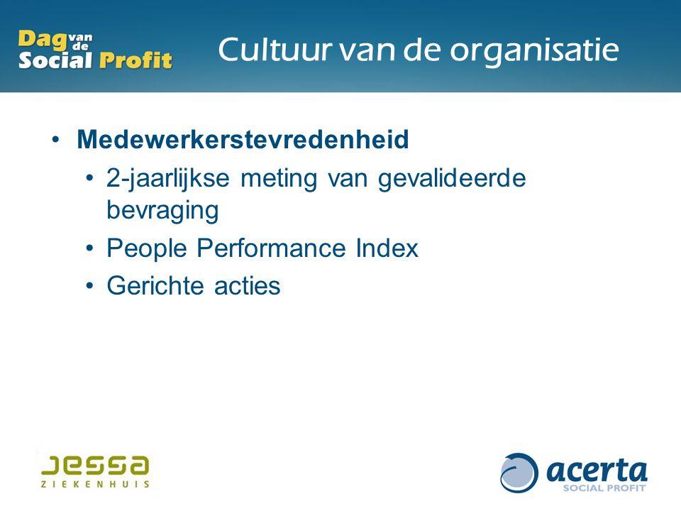 Cultuur van de organisatie Medewerkerstevredenheid 2-jaarlijkse meting van gevalideerde bevraging People Performance Index Gerichte acties