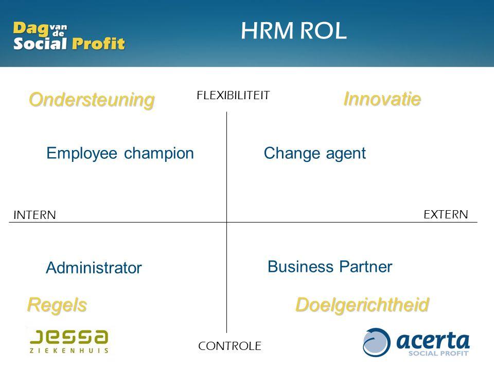 HRM ROL FLEXIBILITEIT CONTROLE INTERN EXTERN Ondersteuning DoelgerichtheidRegels Innovatie Employee championChange agent Administrator Business Partner