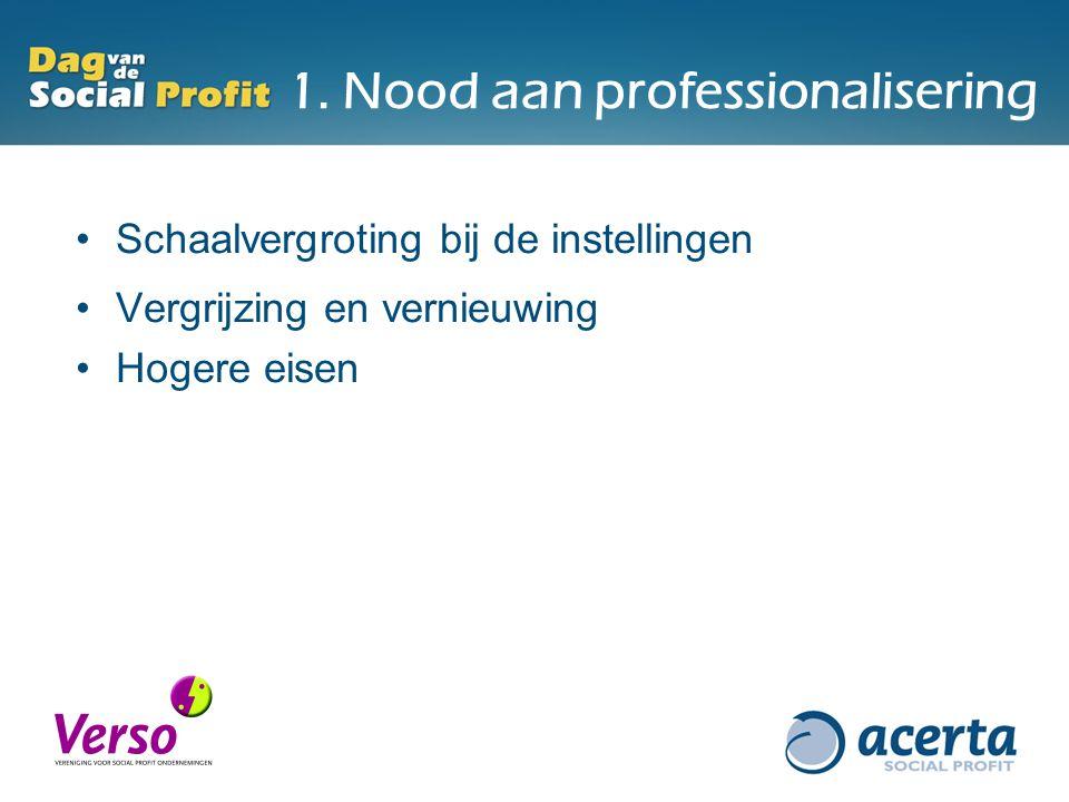 1. Nood aan professionalisering Schaalvergroting bij de instellingen Vergrijzing en vernieuwing Hogere eisen