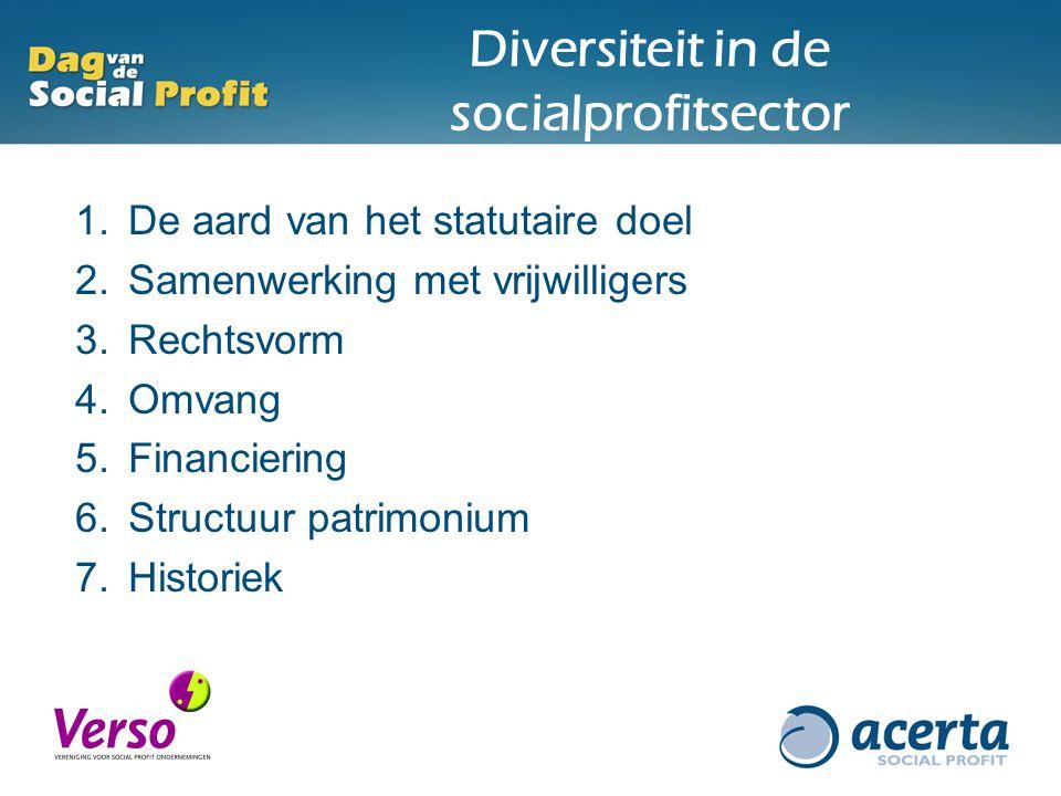 Diversiteit in de socialprofitsector 1.De aard van het statutaire doel 2.Samenwerking met vrijwilligers 3.Rechtsvorm 4.Omvang 5.Financiering 6.Structuur patrimonium 7.Historiek