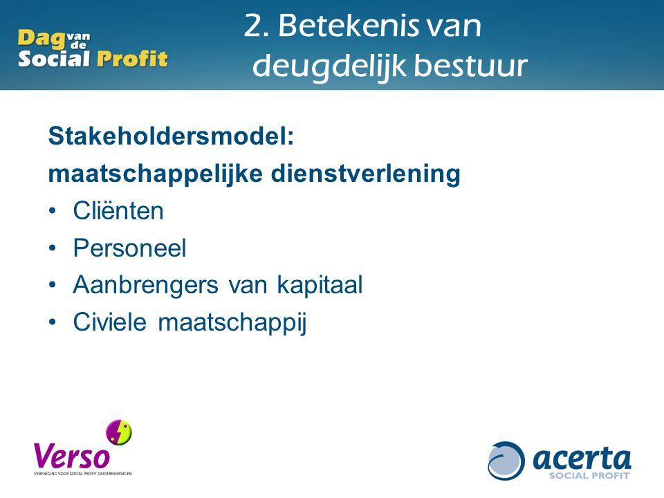 2. Betekenis van deugdelijk bestuur Stakeholdersmodel: maatschappelijke dienstverlening Cliënten Personeel Aanbrengers van kapitaal Civiele maatschapp