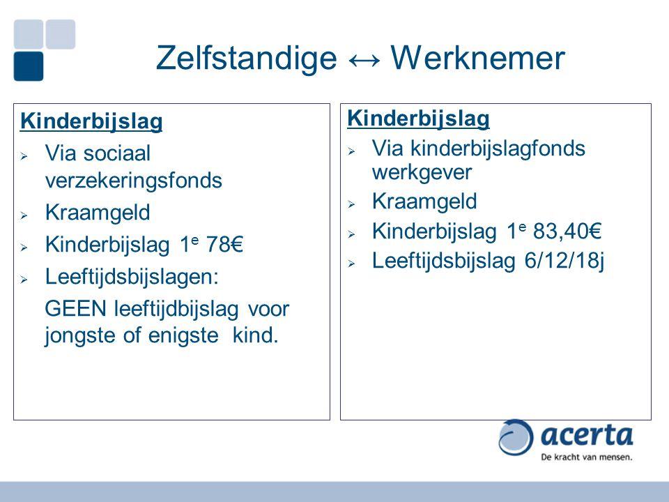 Zelfstandige ↔ Werknemer Kinderbijslag  Via sociaal verzekeringsfonds  Kraamgeld  Kinderbijslag 1 e 78€  Leeftijdsbijslagen: GEEN leeftijdbijslag