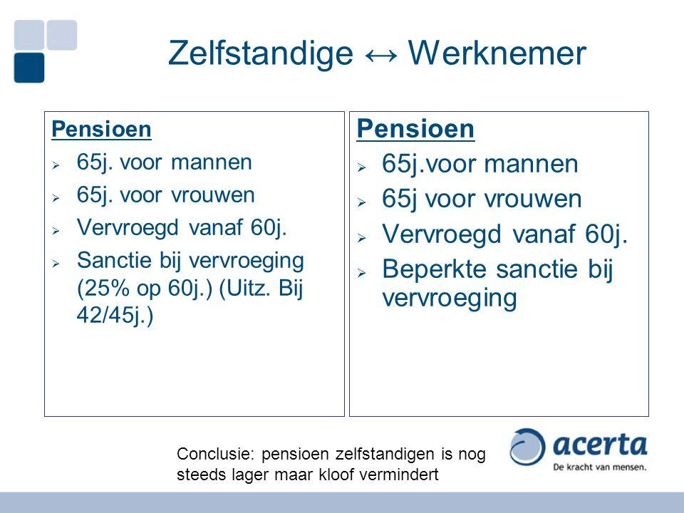 Zelfstandige ↔ Werknemer Pensioen  65j. voor mannen  65j. voor vrouwen  Vervroegd vanaf 60j.  Sanctie bij vervroeging (25% op 60j.) (Uitz. Bij 42/