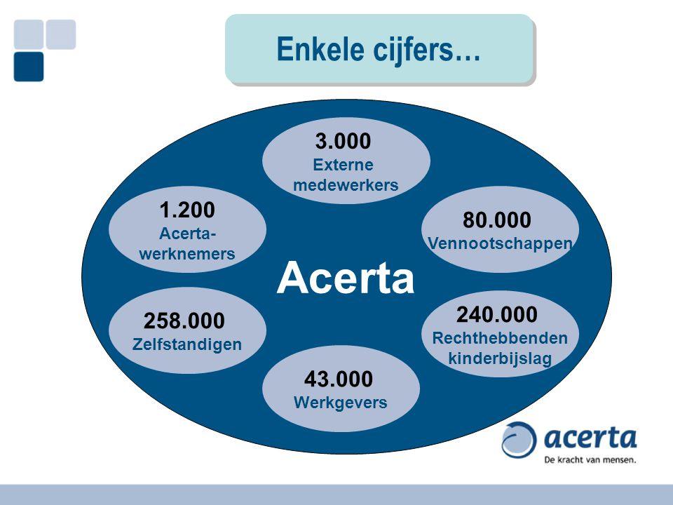 Acerta 1.200 Acerta- werknemers 3.000 Externe medewerkers 258.000 Zelfstandigen 80.000 Vennootschappen 43.000 Werkgevers 240.000 Rechthebbenden kinder