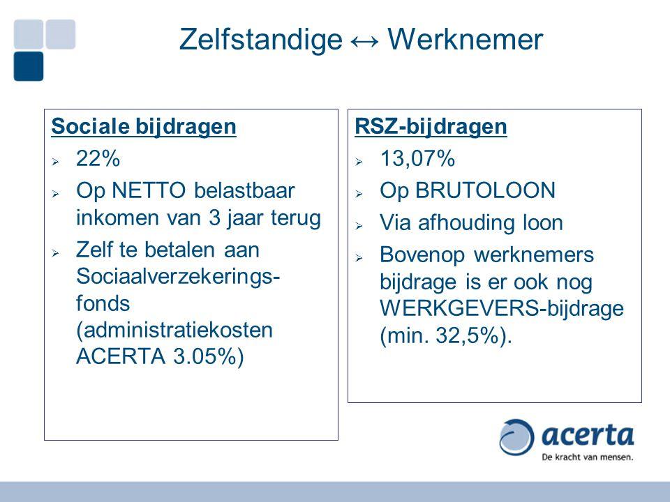 Zelfstandige ↔ Werknemer Sociale bijdragen  22%  Op NETTO belastbaar inkomen van 3 jaar terug  Zelf te betalen aan Sociaalverzekerings- fonds (admi