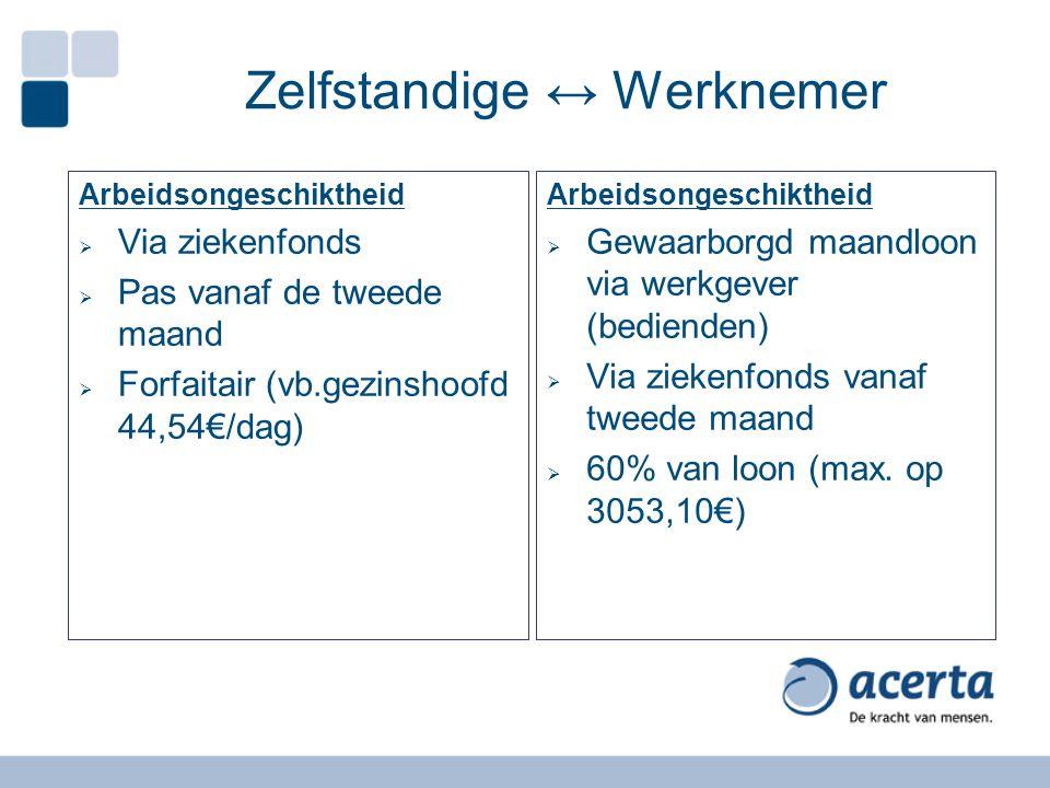 Zelfstandige ↔ Werknemer Arbeidsongevallen  Enkel de gewone tussenkomst van de ziekteverzekering.