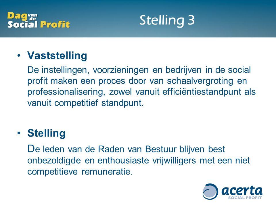 Stelling 3 Vaststelling De instellingen, voorzieningen en bedrijven in de social profit maken een proces door van schaalvergroting en professionaliser