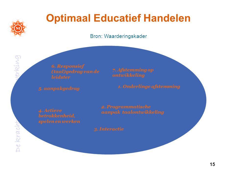 De kracht van samenwerking 15 1. Onderlinge afstemming 2. Programmatische aanpak taalontwikkeling 3. Interactie 4. Actieve betrokkenheid, spelen en we