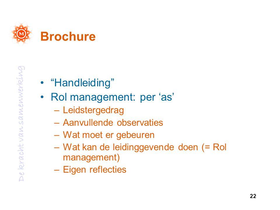 """De kracht van samenwerking 22 Brochure """"Handleiding"""" Rol management: per 'as' –Leidstergedrag –Aanvullende observaties –Wat moet er gebeuren –Wat kan"""