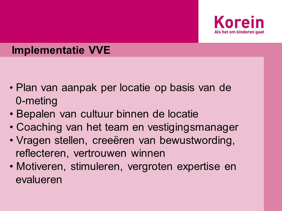 Implementatie VVE Plan van aanpak per locatie op basis van de 0-meting Bepalen van cultuur binnen de locatie Coaching van het team en vestigingsmanager Vragen stellen, creeëren van bewustwording, reflecteren, vertrouwen winnen Motiveren, stimuleren, vergroten expertise en evalueren