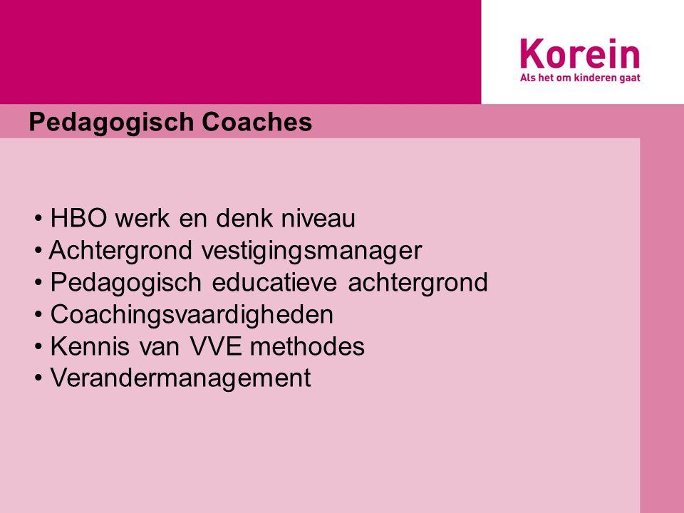 Pedagogisch Coaches HBO werk en denk niveau Achtergrond vestigingsmanager Pedagogisch educatieve achtergrond Coachingsvaardigheden Kennis van VVE methodes Verandermanagement