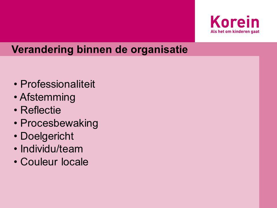 Verandering binnen de organisatie Professionaliteit Afstemming Reflectie Procesbewaking Doelgericht Individu/team Couleur locale