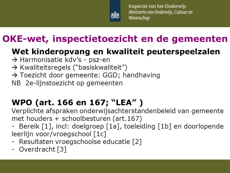 """OKE-wet, inspectietoezicht en de gemeenten Wet kinderopvang en kwaliteit peuterspeelzalen  Harmonisatie kdv's - psz-en  Kwaliteitsregels (""""basiskwal"""