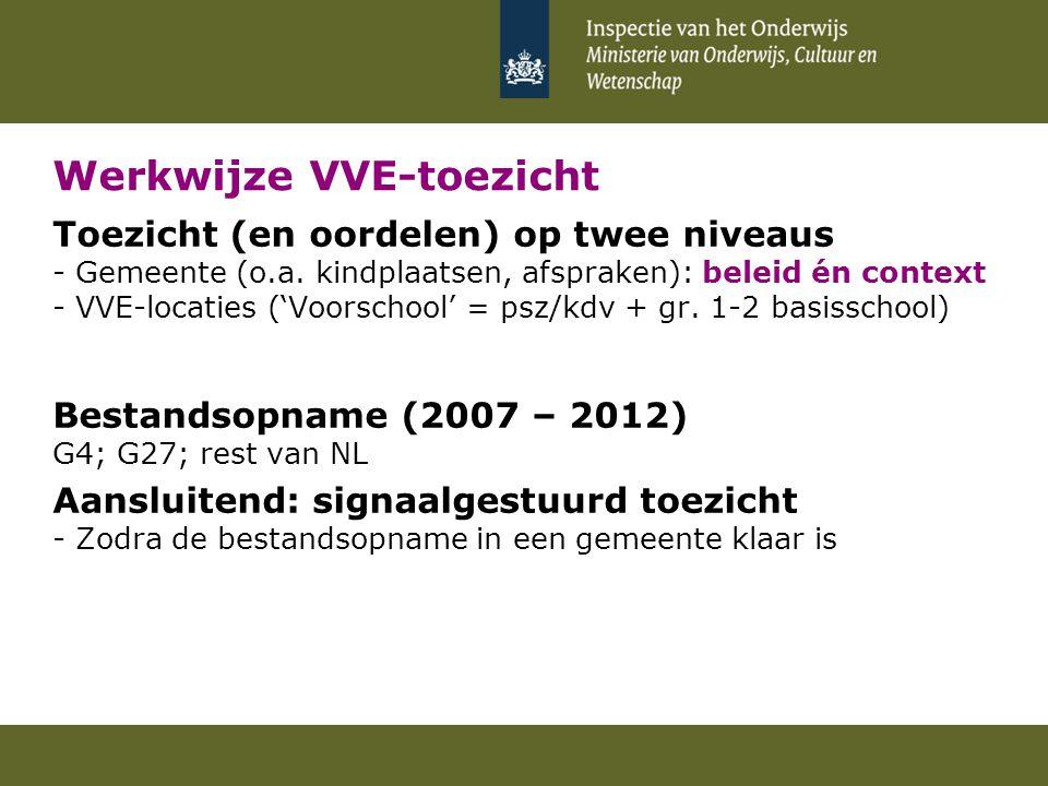 Werkwijze VVE-toezicht Toezicht (en oordelen) op twee niveaus - Gemeente (o.a. kindplaatsen, afspraken): beleid én context - VVE-locaties ('Voorschool