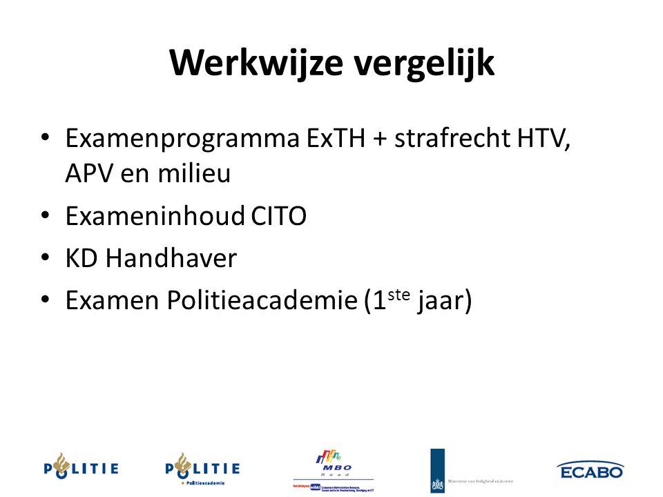 Werkwijze vergelijk Examenprogramma ExTH + strafrecht HTV, APV en milieu Exameninhoud CITO KD Handhaver Examen Politieacademie (1 ste jaar)