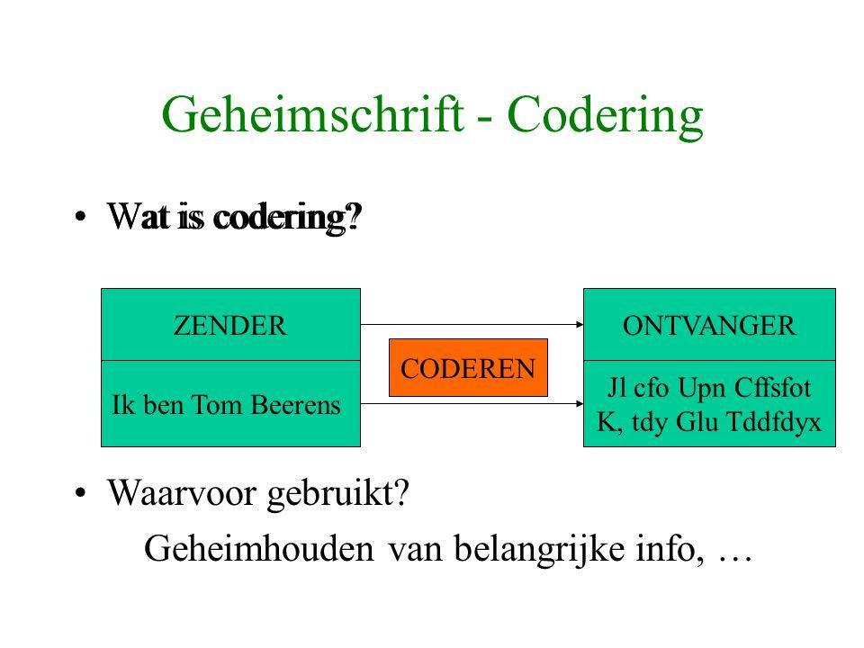 Geheimschrift - Codering Wat is codering? Waarvoor gebruikt? Geheimhouden van belangrijke info, … ZENDERONTVANGER Ik ben Tom Beerens Jl cfo Upn Cffsfo