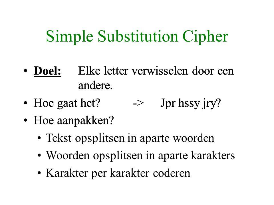 Simple Substitution Cipher Doel:Elke letter verwisselen door een andere. Hoe gaat het? ->Jpr hssy jry? Hoe aanpakken? Doel:Elke letter verwisselen doo