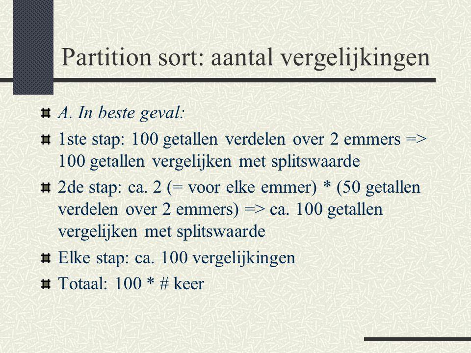 Partition sort: aantal vergelijkingen A.