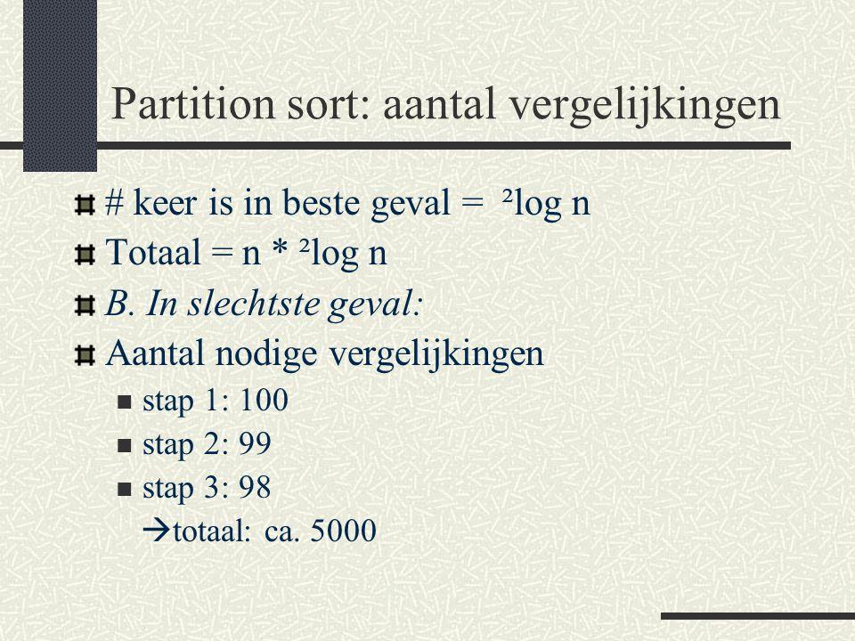 Partition sort: aantal vergelijkingen # keer is in beste geval = ²log n Totaal = n * ²log n B.