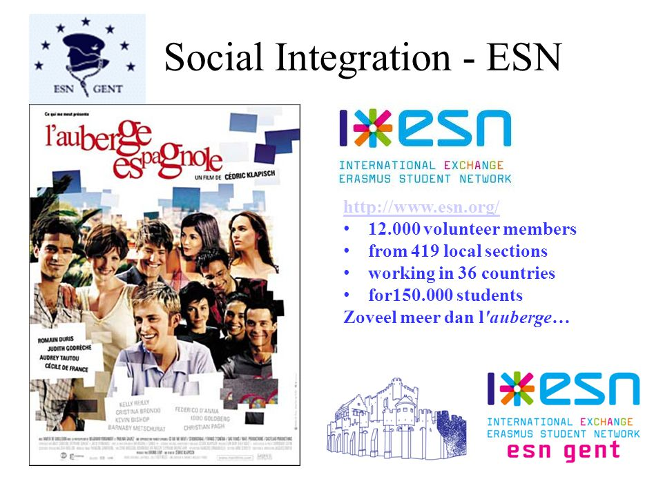 Social Integration - ESN http://www.esn.org/ 12.000 volunteer members from 419 local sections working in 36 countries for150.000 students Zoveel meer