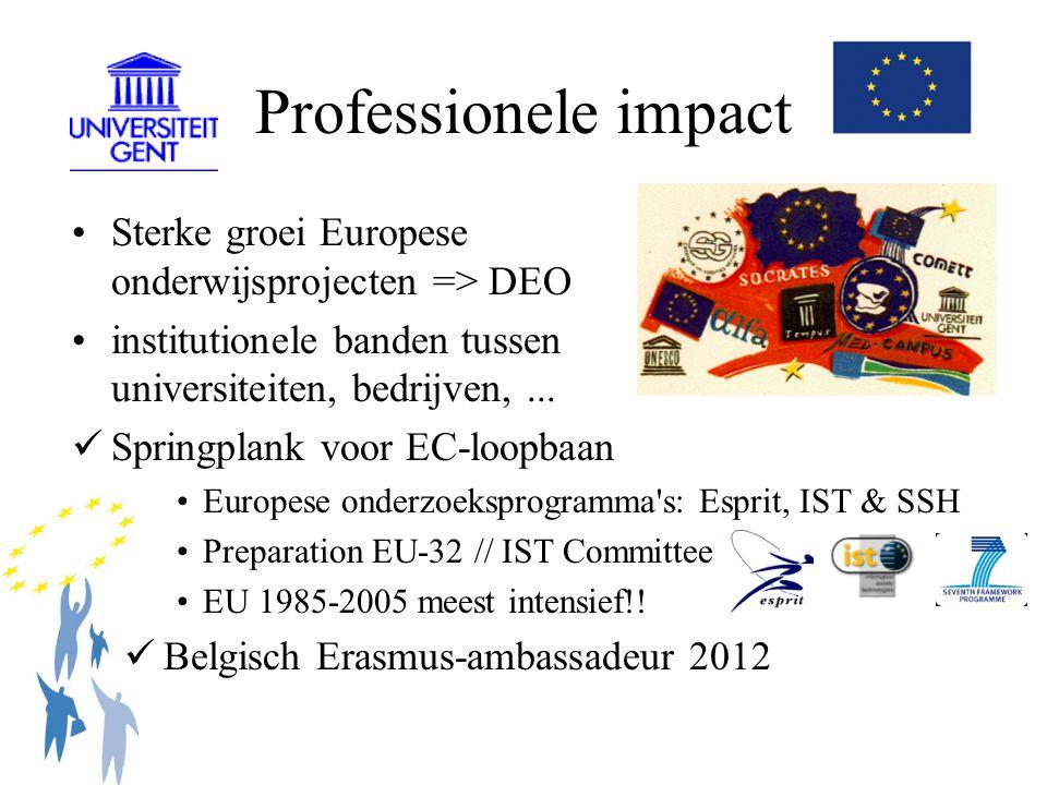 Erasmus: changing lives, opening minds for 25 years 3 miljoen studenten sinds 1987 33 landen: EU27 + Kroatië, Noorwegen, Ijsland, Liechtenstein, Zwitserland & Turkije 2011-12: > 250,000 studenten 3 miljard € voor Erasmus (2007-13) 2014-2020: Erasmus for All => budget??