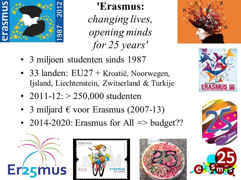 Enkele bedenkingen anno 2012 Ook de kleinste 'Erasmus' is een volwaardige Europese belevenis.