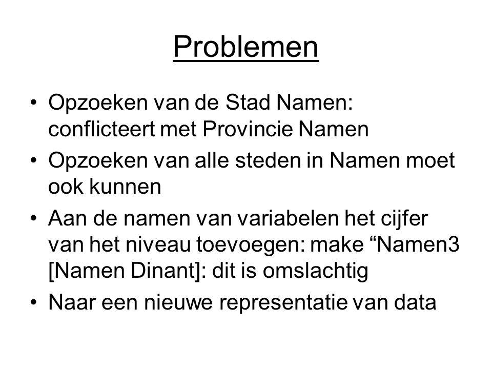 Problemen Opzoeken van de Stad Namen: conflicteert met Provincie Namen Opzoeken van alle steden in Namen moet ook kunnen Aan de namen van variabelen het cijfer van het niveau toevoegen: make Namen3 [Namen Dinant]: dit is omslachtig Naar een nieuwe representatie van data